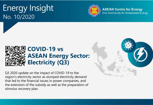 COVID-19 vs ASEAN Energy Sector: Electricity (Q3)