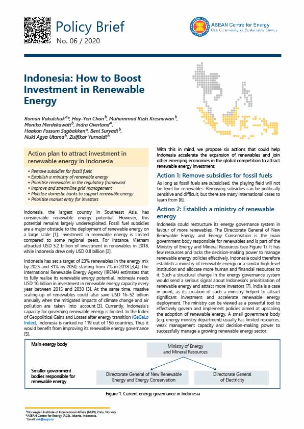 RE Investment Series - Indonesia