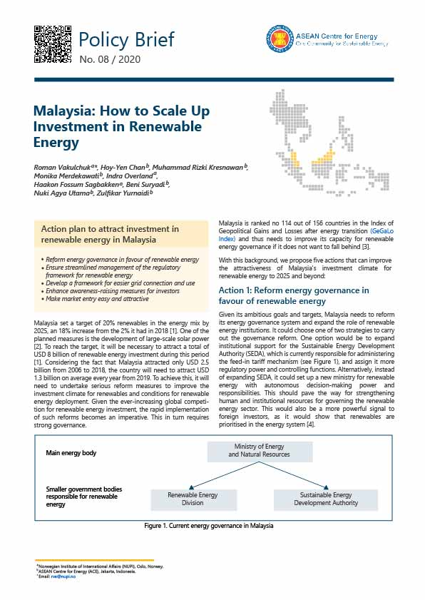 RE Investment Series - Malaysia