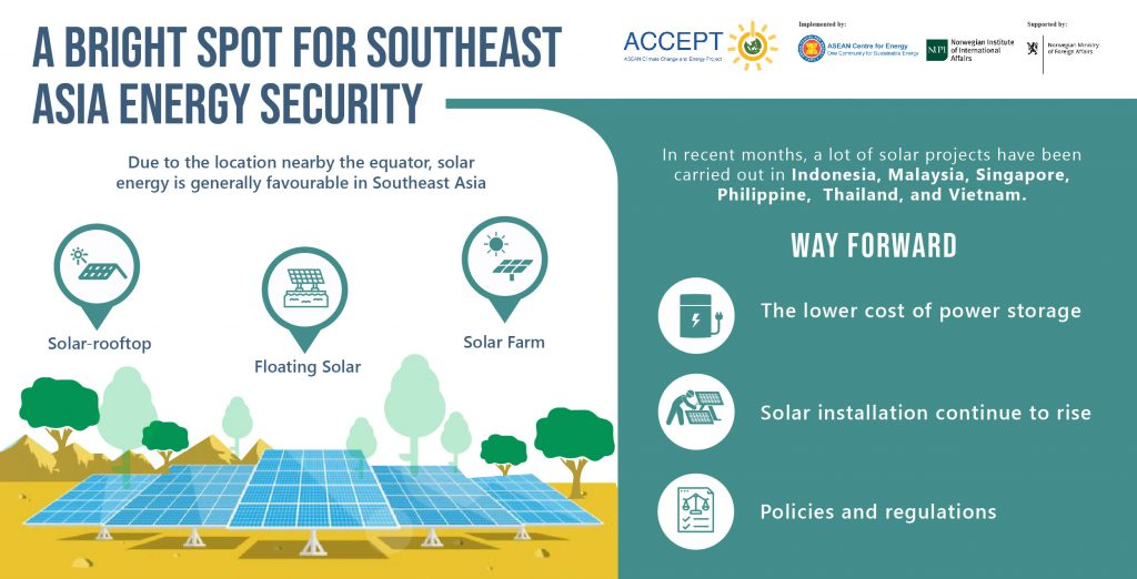 Brightspot for Southeast Asia Energy Security