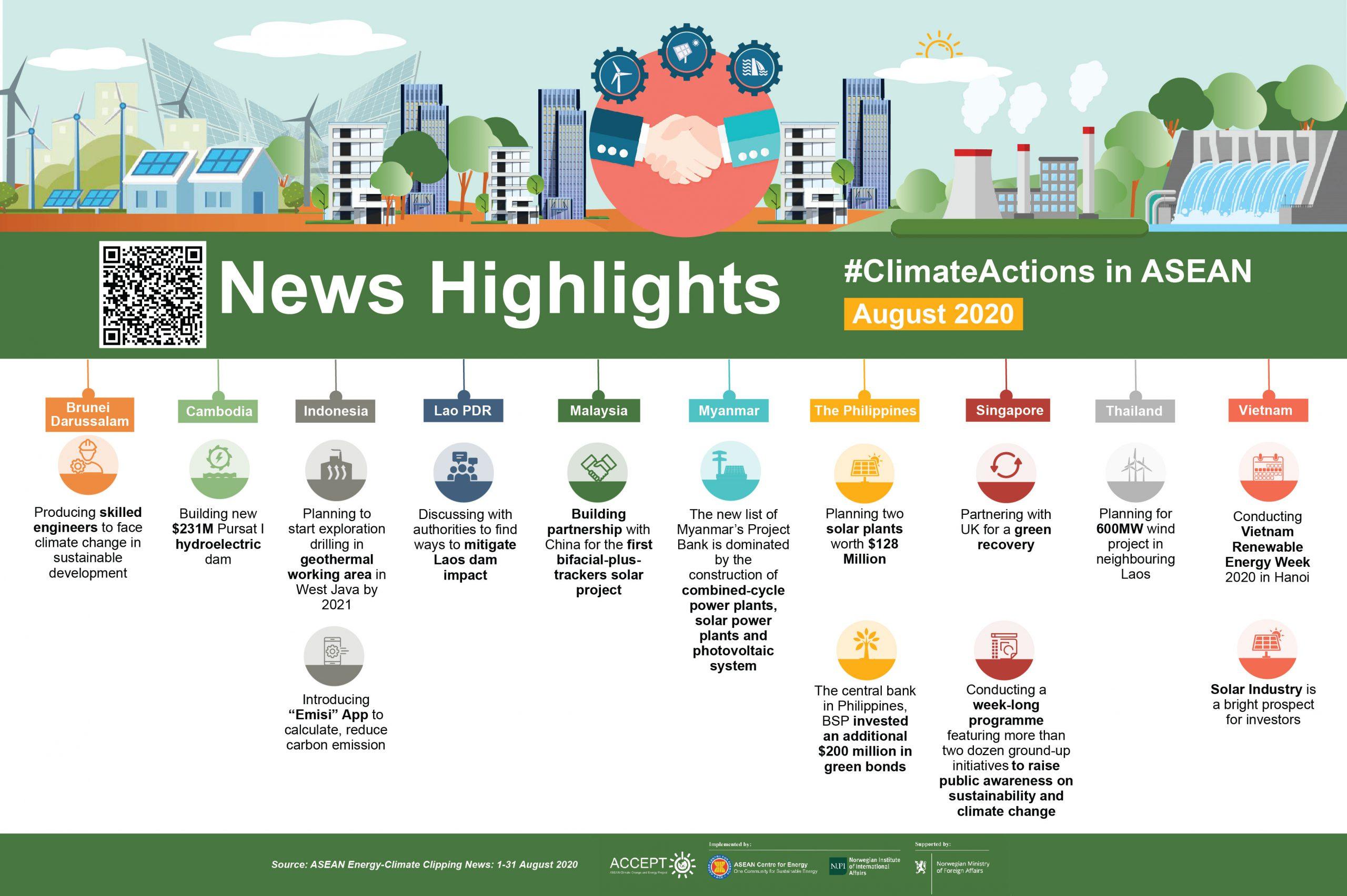 News Highlight August 2020