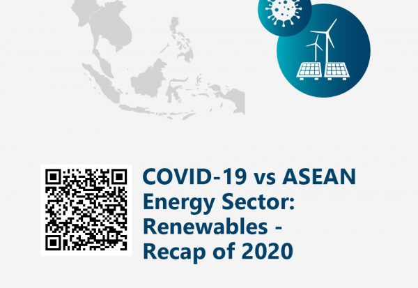 COVID-19 vs ASEAN Energy Sector:Renewables - Recap of 2020