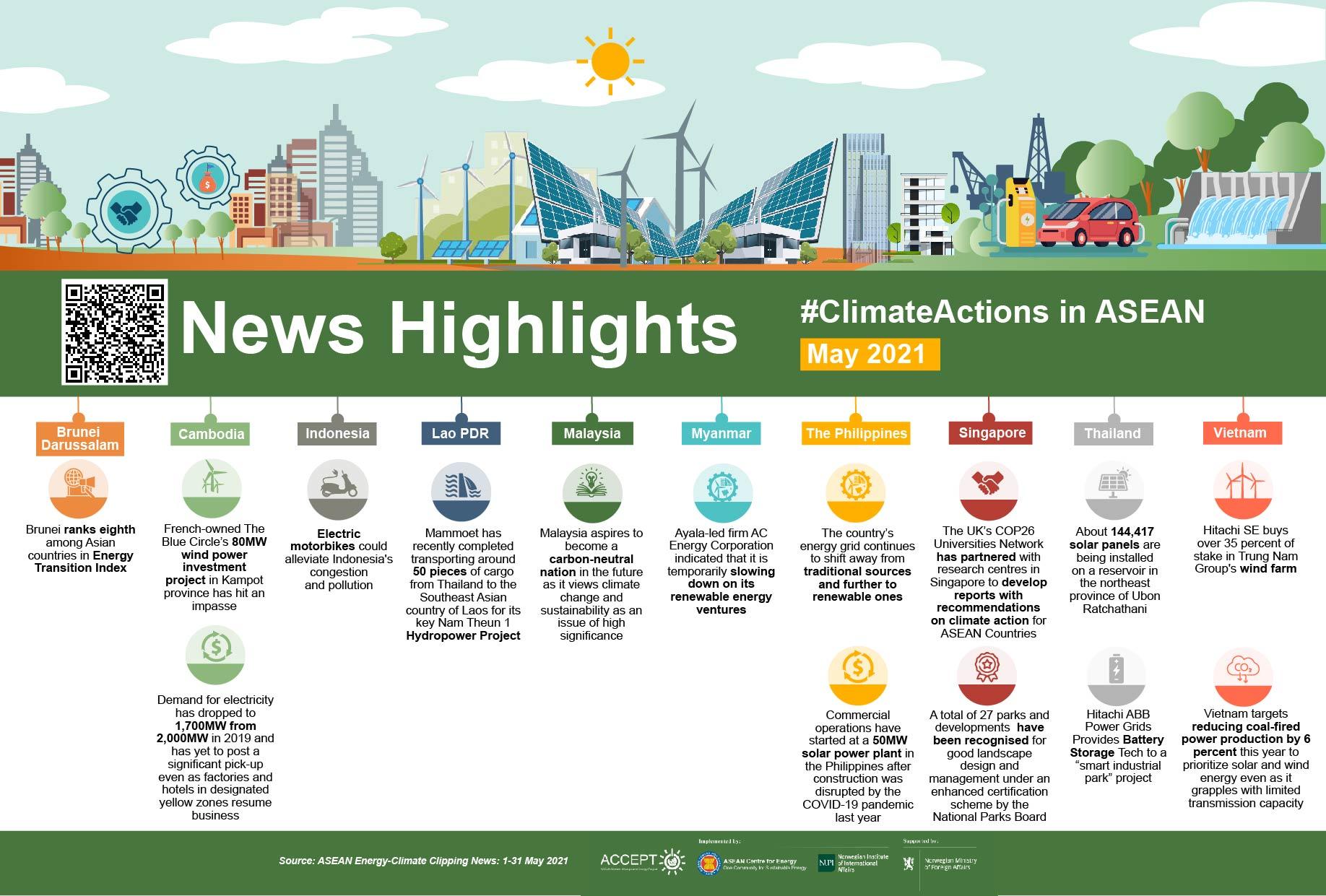 News Highlights May 2021
