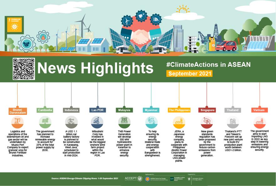 News Highlights (September2021)